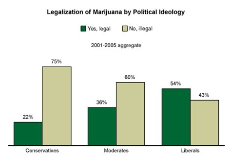 6 Powerful Reasons to Legalize Marijuana, From the New